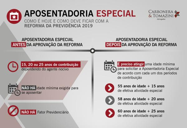 Previdência: Economia para União com texto aprovado na CCJ será de R$ 876,7 bi em 10 anos, diz governo